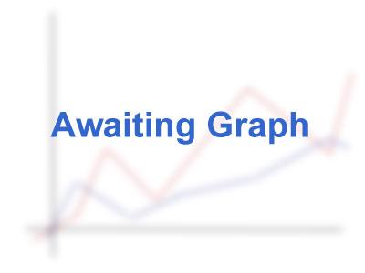 awaiting-graph