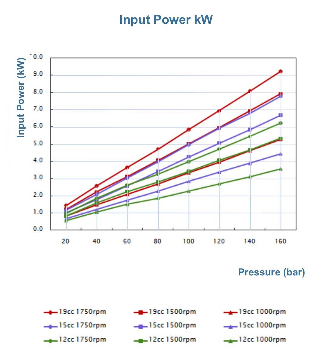 p15-input-power